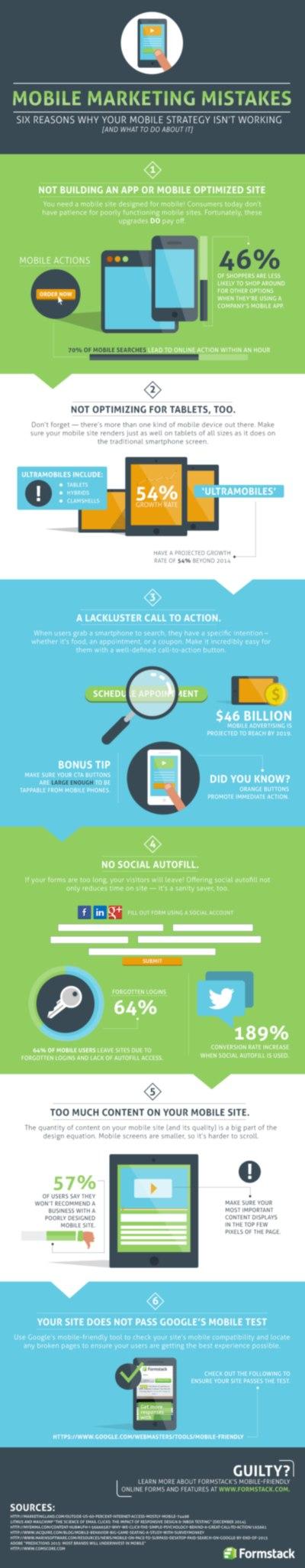 avoid mobilegeddon