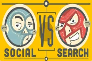 Social vs. Search: Which Is the Winner? [Slide Show]