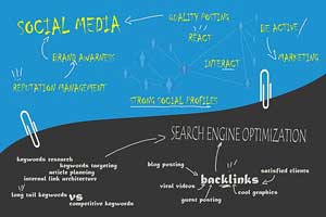 Social Media: Your External SEO 'Plugin'