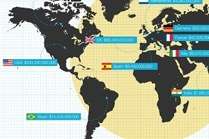 What Global Opportunities for Online Retailers Look Like in 2015 [Infographic]