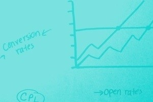 Do the Math: Using Metrics for Marketing Success [Infographic]