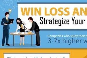 Win/Loss Analysis: Strategize Your Results [Infographic]