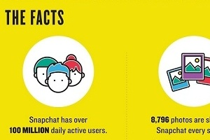 What Marketers Need to Know About Snapchat [Infographic]