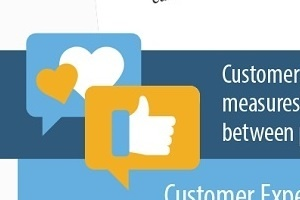 Customer Experience Analysis: How to Retain Your Customers [Infographic]