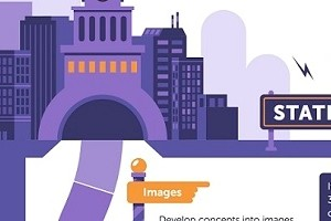How to Play the Game of Content Land and Win [Infographic]