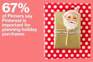 Holiday Marketing Campaigns: 'Tis the Season for Pinterest [Infographic]