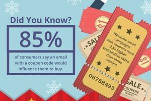 Holiday Email Marketing: Jingle All the Way to the Bank [Infographic]
