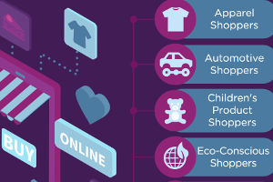 The Complete Guide to Snapchat Advertising Targeting Options [Infographic]