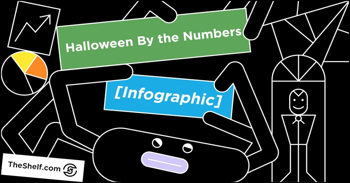 Halloween by the Numbers: 2019 Statistics for Marketers [Infographic]