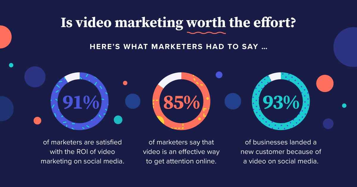 Social Video in 2020: The Viewpoints of Marketers and Consumers [2 Infographics]