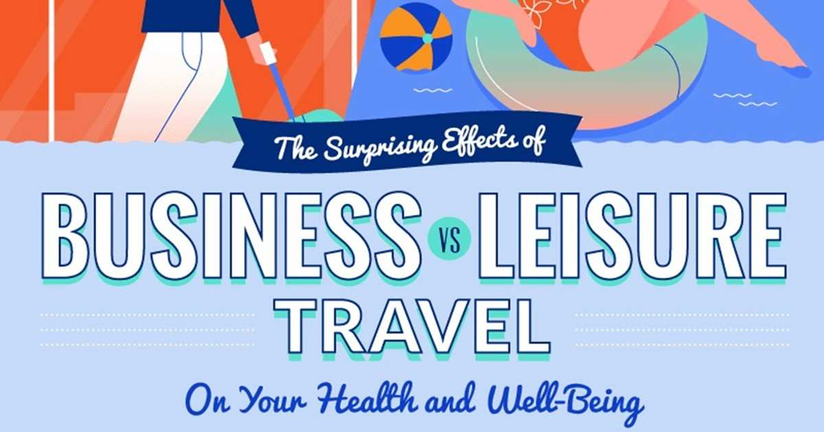 The Surprising Effects of Business vs Leisure Travel on Your Health and Wellbeing [Infographic]