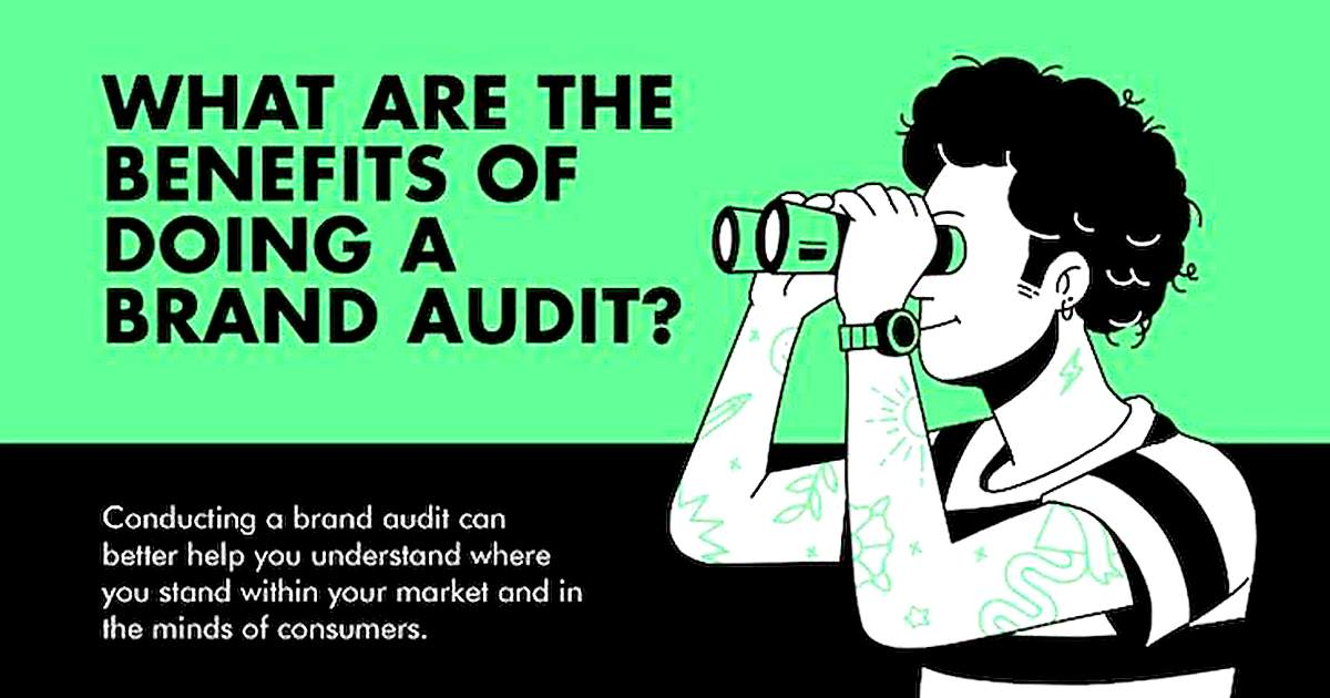 A Six-Step Guide to Conducting a Brand Audit [Infographic]