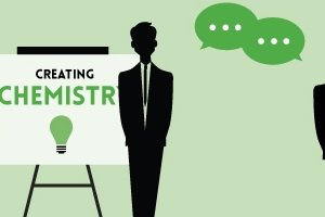 Elements of a Successful Creative Pitch [Infographic]