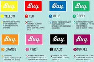#SocialSkim: Social Media This Week, Including a Content Marketing Children's Story