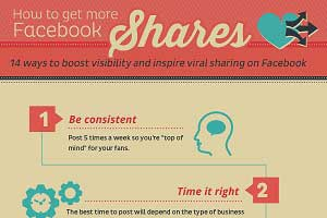 How to Get More Facebook Shares [Infographic]