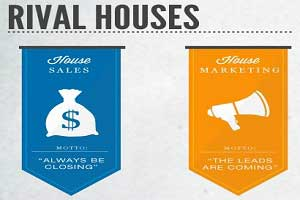 Sales and Marketing at War: The Game of Thrones [Infographic]