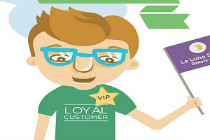Surprising Facts About Customer Loyalty Marketing [Infographic]