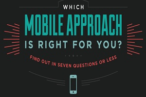 Which Mobile Approach Is Right for You? [Infographic]