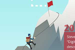 The Climb to Content Marketing Software [Infographic]
