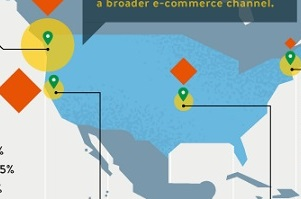 E-Commerce Goes Global [Infographic]