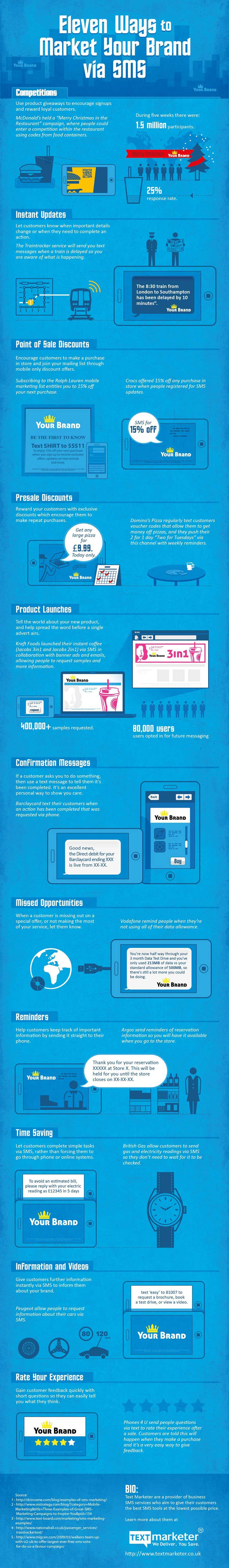 11 Ways to Market Your Brand via SMS [Infographic]
