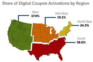 Improving Digital Coupon ROI: Demographic Snapshot [Infographic]