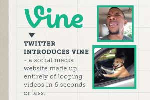 The State of Social Media in 2013 [Infographic]