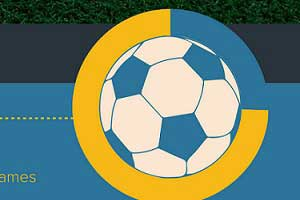 The Social Side of FIFA World Cup 2014 [Infographic]