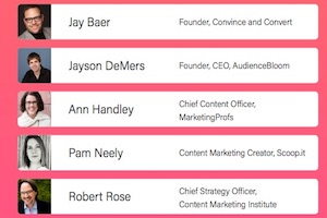 The Top 20 Content Marketing Influencers of 2016