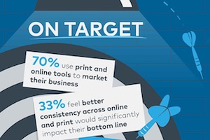The Marketing Mix of Small Business Owners [Infographic]