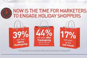 Holiday Season 2013: How and When Consumers Plan to Shop [Infographic]