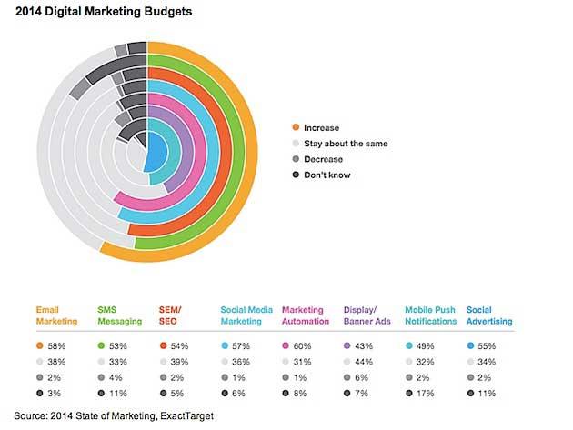 report digital marketing for les copaque