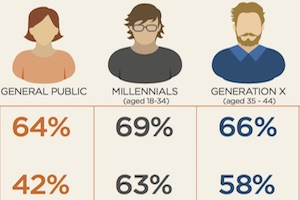 CEOs and Social Media: What the Public Expects of Leaders [Infographic]