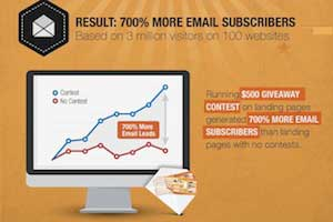 The Impact of Contests on Email Leads [Infographic]