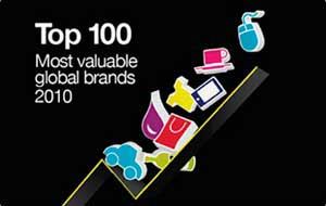 World's Most Valued, Resilient Brands Led by Tech