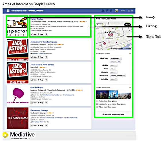 Facebook's Graph Search Results Page: An Eye-Tracking Study