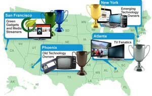 Tech-Gadget Census: Which States Own What
