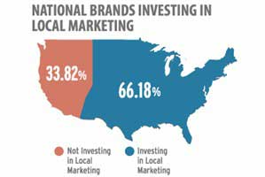 Tracking Local Marketing ROI Challenges National Brands