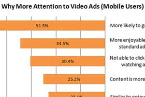 7 in 10 Use Only Mobile for at Least One Web-Based Activity