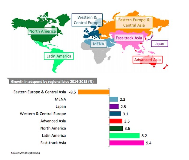 zenith optimedia global ad expenditure forecast Zenithoptimedia predicts global ad expenditure will grow 49% in 2015, reaching us$545 billion by the end of the year our forecast for 2015 is down (by 04 pe.