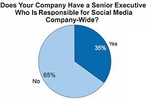Booz: Adaptability Is Key for Social Media Success