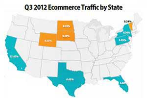 E-Commerce: Which States Convert Most, Mobile Shopping Trends