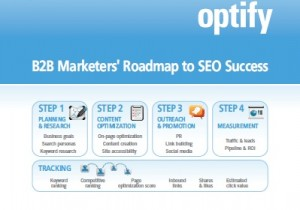 Free Friday: Get a Road Map to Guide You to SEO Success
