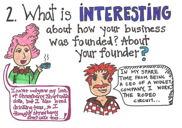 120809-2 What is interesting about how your company was founded?