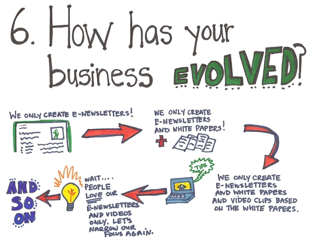 120809-6 How has your business evolved?