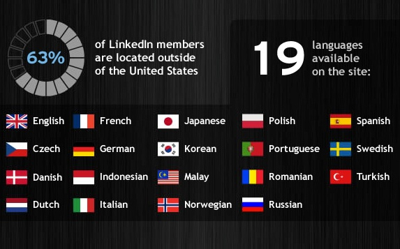 130110-2 LinkedIn's Global Reach