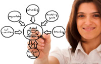 Three Things You Must Do Before You Increase Email Frequency