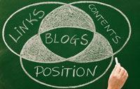 Should You Host Your Blog On-Site or Off-Site?