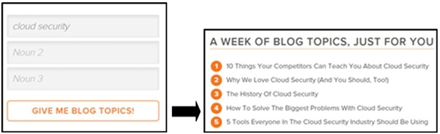 Content - Four Tools for Endless Content Ideas : MarketingProfs Article