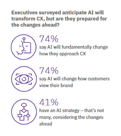 Use AI to Predict What Your Customers Will Do Next